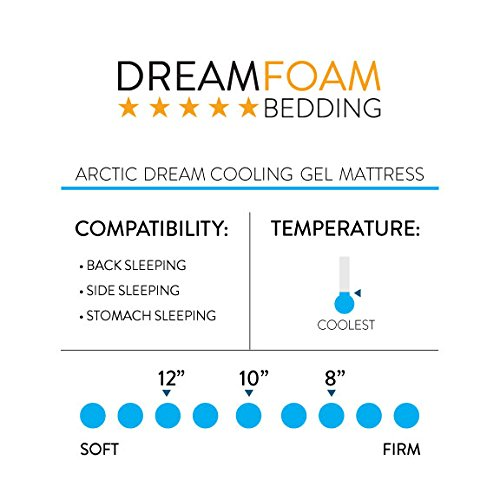 Dreamfoam Bedding Arctic Dreams Review Handsonmattress Com