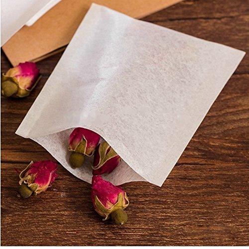 Heat Seal Tea Bag Paper - 2