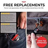 Keyless TSA Approved Luggage Locks with Lifetime