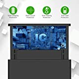 Galaxy S7 Battery,SHENMZ 3600mAh Li-Polymer