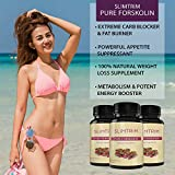 Weight Gain Pills For Women Review and Comparison