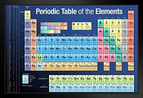 Periodic Table of Elements 2020 Educational Framed Poster 20x14 inch (Chemistry Of S And P Block Elements)
