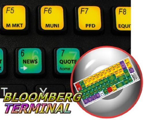 BLOOMBERG Terminal New Keyboard Stickers Shortcuts