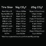 Gorilla Force   CO2 Cartridges 16g Threaded   16