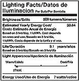 Amazon Basics 50 Watt Equivalent, Dimmable, R20 LED