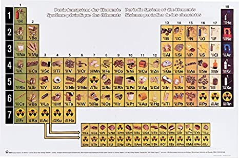 Chemical elements illustrated periodic table chart amazon chemical elements illustrated periodic table chart urtaz Image collections