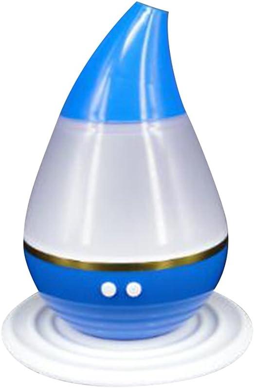 Humidificadores ultrasónicos eléctricos de vapor - Meedot 250ml ...