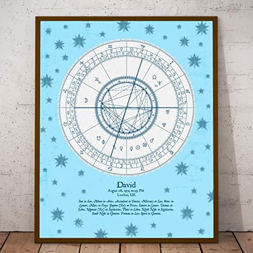 Personalized Astrological Birth Chart Print, Nursery Wall Decor Art, Gift for Newborn Baby Boy