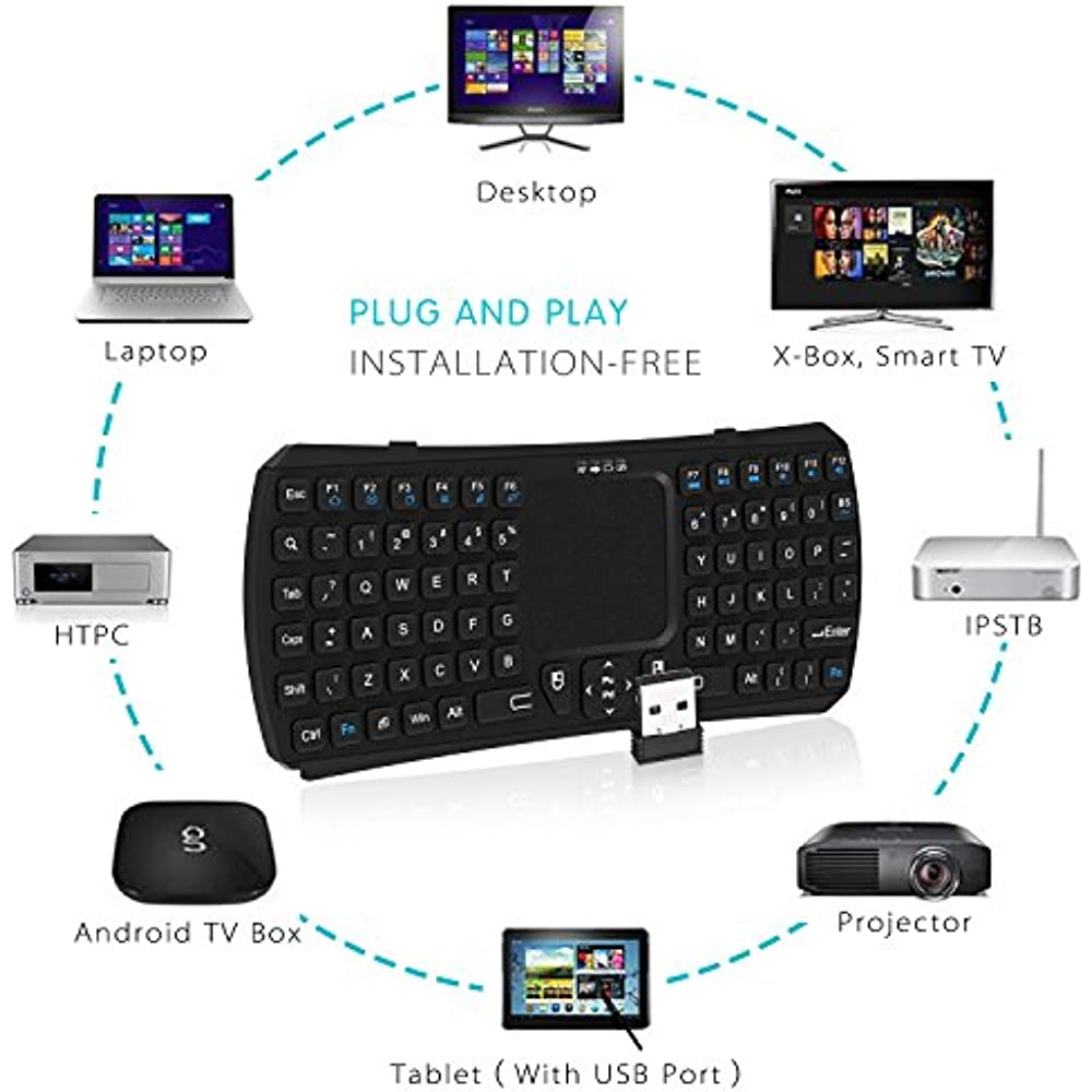 Details about Mini Keyboard & Mouse Combos Backlit, Jelly Rechargable  Wireless Small With And