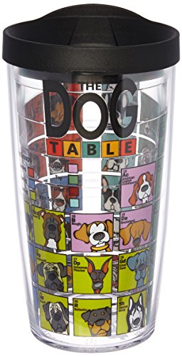 eriodic Table Insulated Tumbler with Wrap and Black Lid, 16oz, Clear (Chihuahua Travel Mug)