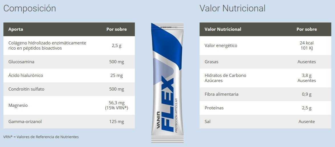 Vanir Flex, Colágeno Hidrolizado (de ultima generación) + Ácido Hialurónico + Magnesio + Glucosamina + Condroitín sulfato + Antiiflamatorio Natural - 20 ...