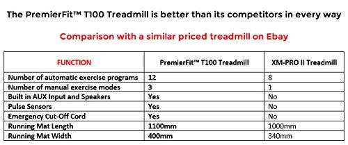 PremierFit T100 – Cinta de correr eléctrica motorizada / Máquina para correr plegable con monitor cardiaco, entrada auxiliar y altavoces: Amazon.es: ...