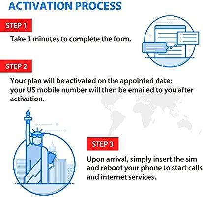 MOSTSIM - AT&T EE.UU. Tarjeta SIM 30 Días, Datos a Alta Velocidad/Llamadas/Mensajes de Texto Ilimitados, Red AT&T para EE.UU.