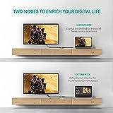 UGREEN HDMI to DVI-I Cable, Bidirectional HDMI Male