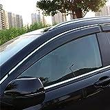 Vesul Updated Side Smoke Window Visor Vent Rain Guard Wind Deflectors Shield Sun Shade Fits on Honda CR-V CRV 2017 2018 2019 2020