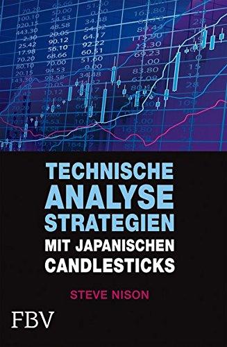 Technische Analysestrategien mit japanischen Candlesticks