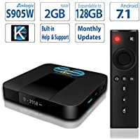 2017 Softbox 4k Pro Smart TV Box, Android 7.1, 2gig, 16gb rom, Monthly Updates, Built in