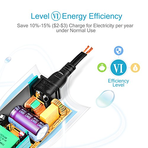[UL Listed] Chanzon 12V 5A 60W AC DC Power Supply Adapter (Input 110V-220V, Output 12 Volt 5 Amp 60 Watt) DC Converter LED Driver Lighting Transformer for 12 V 5 A Flexible LED Tape Strip Light by CHANZON (Image #2)