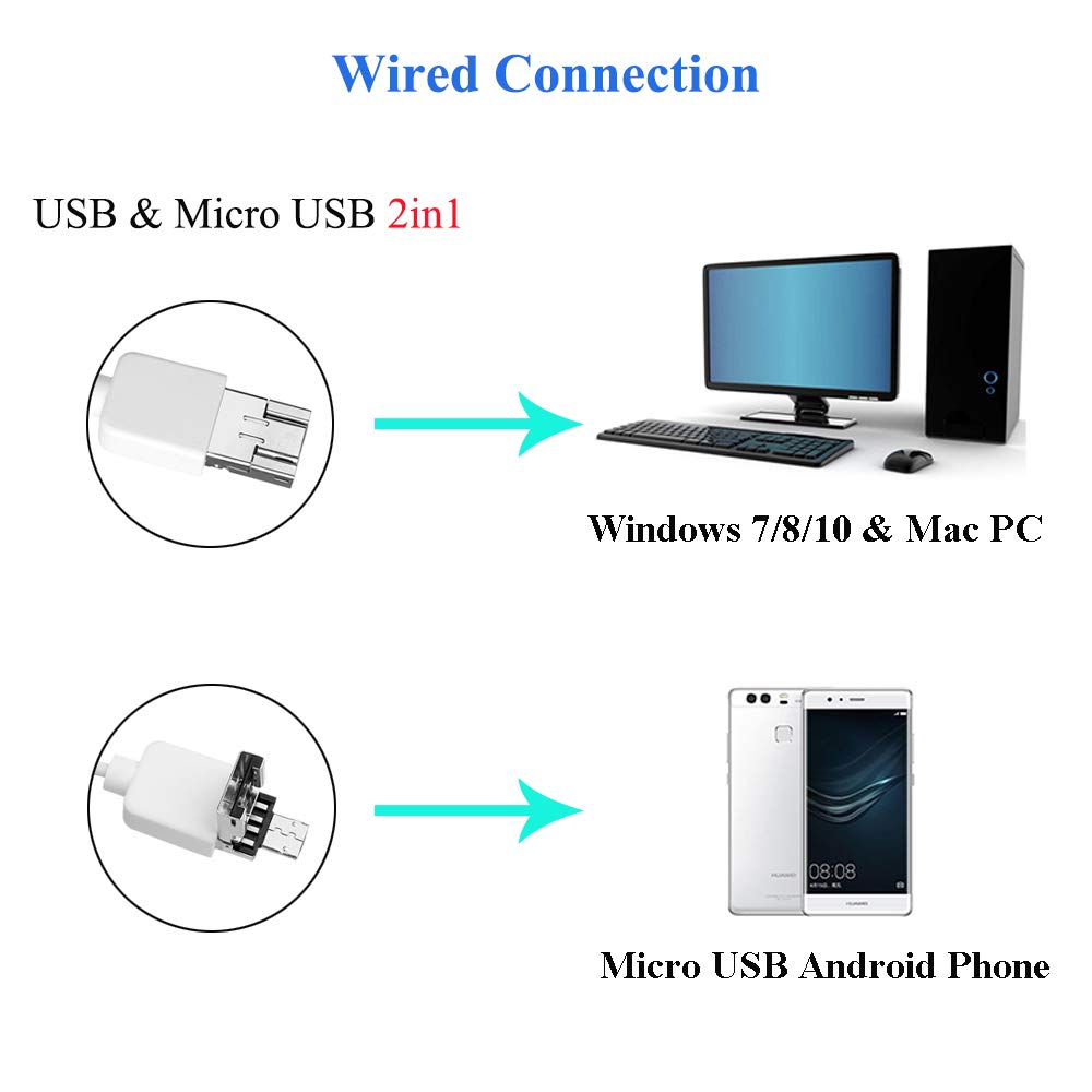 USB Ear Cleaner Endoscope with WiFi Box Suit for iPhone Android Mac Windows Cainda Ear Camera with Earwax Remover Tools Digital Ear Scope Otoscope