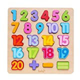 Number Puzzle,BOBY ABC Letter Puzzles for Toddlers1 2 3 Years Old, Educational Learning Toys for Toddlers, Alphabet Toys with Puzzle Board & Letter Blocks, Best Gifts for Girls and Boys