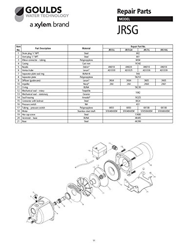Goulds JRS7GKIT Repair Rebuild Kit for JRS7G by Goulds (Image #1)