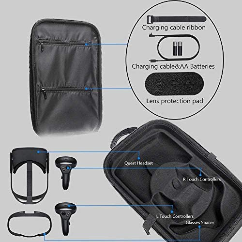 Akaigu Hard Travel Case Storage Case for Oculus Quest All-in-one VR Gaming Headset and Controllers Accessories Carrying Bag (Black) (Gray) 51pfMnZ8 sL