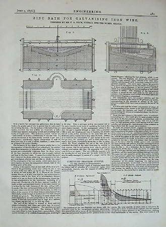 Bad-Galvanisierungs-Eisen-Draht-Diagramm des Zink-1876Engineering ...