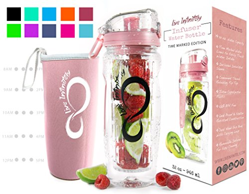 Live Infinitely 32 oz. Fruit Infuser Water Bottles & Recipe eBook - Fun & Healthy Way to Stay Hydrated (Rose Gold Timeline) by Live Infinitely