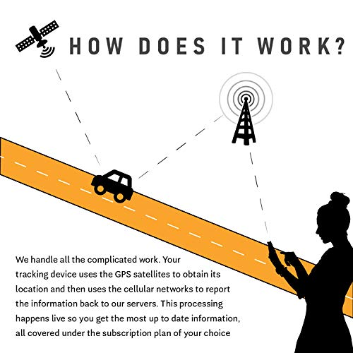 MasTrack Hardwired Real Time GPS Vehicle Tracker Includes 12 Months of Basic Service with Theft Recovery by MasTrack (Image #1)
