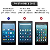 All-New Amazon Fire HD 8 Case 2017 (7th Gen) + Screen Protector, Gzerma Folio PU Leather [Multi-Angle Stand] [Auto Wake/Sleep] Cover, Shatter-Proof Protective Film for Fire HD8 Tablet, Sky