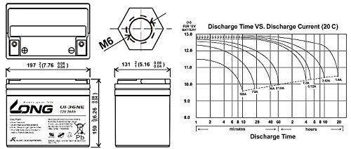 Akku Batterie Aufsitzm/äher 12V 36Ah Blei Bleigel wie 38Ah 39Ah 40Ah 41Ah kompatibel