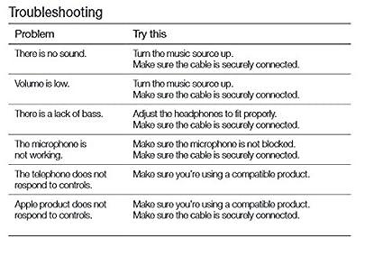Workbook ay sound worksheets : Amazon.com: Polk Audio ULTRA FOCUS 8000 On-Ear Headphones, Black ...