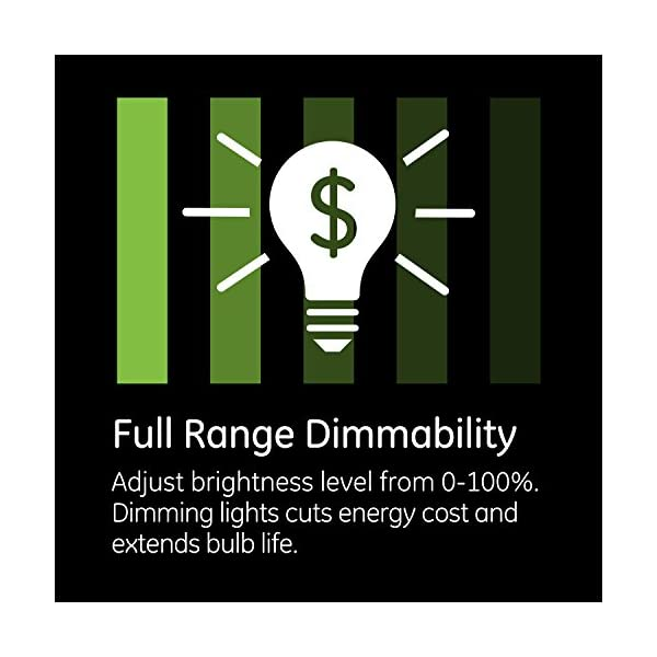 GE-Enbrighten-Z-Wave-Plus-Smart-Dimmer-Switch-Full-Dimming-in-Wall-Incl-White-and-Lt-Almond-Paddles-RepeaterRange-Extender-Zwave-Hub-Required-Works-with-SmartThings-Wink-Alexa-14294