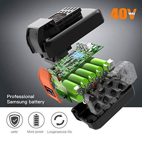 TACKLIFE Cortacésped de batería, 40V Cortacésped, 3 en 1, Ancho de Corte 38 cm, 6 Palanca de Altura de Corte, Caja de Hierba 40L, Manija Doble plegada