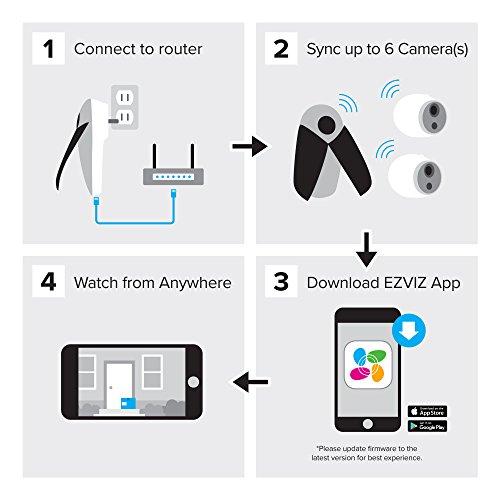 EZVIZ Mini Trooper Wire-Free Indoor / Outdoor Security Camera System with 8GB MicroSD Card, Works with Alexa by EZVIZ (Image #6)
