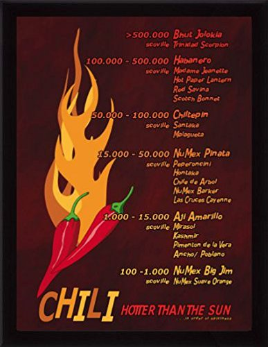 Cuisine Poster Art Print and Frame Black - Hotter Than The Sun,