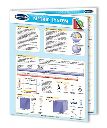 Metric System Chart Guide - Quick Reference Guide by Permacharts (Metric And Imperial Conversion Charts And Tables)