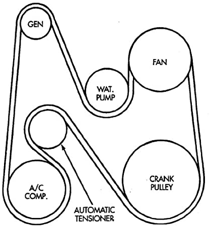 Cummins Belt Diagrams
