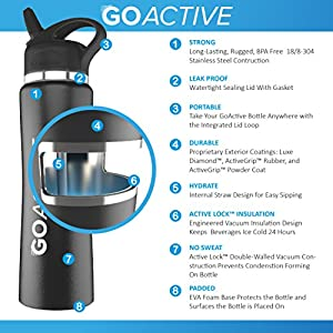GO Active Insulated Water Bottle with Straw. Stainless Steel Double Wall Sport bottle keeps ice cubes over 24 hours! (Dark Purple, 24 oz)
