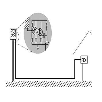 Burysez MF/HF/VHF RTL SDR Antenna Shortwave Active: Amazon
