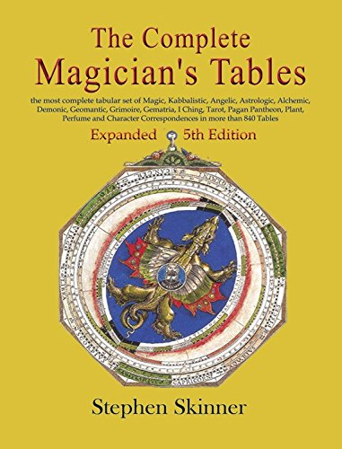 The Complete Magician's ()