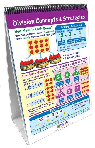 NewPath Learning Math Facts Curriculum Mastery Flip Chart Set, Grade 2-5