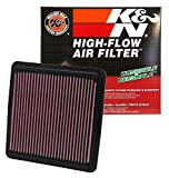 K&N 33-2304 High Performance Replacement Air Filter for 2003-2017 Subaru 1.5L/1.6L/2.0L/2.5L/3.0L/3.6L