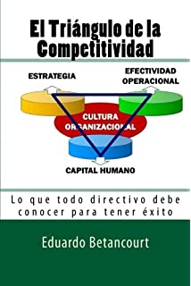 El Triángulo de la Competitividad: Lo que todo directivo debe saber para tener éxito (