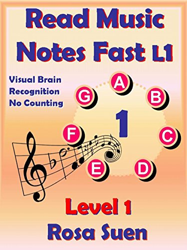 (Read Music Notes Fast Level 1 - My Unique Method - Read Music Notes like Names of People: Music Theory)