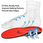 NATARIFITNESS..COM  51plN3K4srL._SS150_ 3ANGNI Severe Flat Feet Arch Support Insoles- Firm Arch Supports Orthotics Inserts Relieve Plantar Fasciitis, Over…