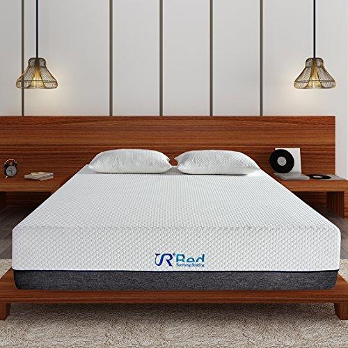 Sunrising Bedding 12 Inch Premium Air-Fl - King Koil Queen Mattress Shopping Results
