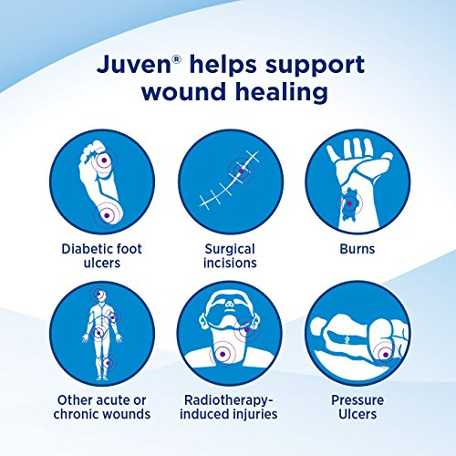 Juven Therapeutic Nutrition Drink Mix Powder for Wound Healing Includes Collagen Protein, Unflavored, 30 Count by Juven (Image #2)