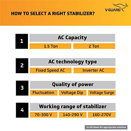 V Guard AC Stabilizer VG 400 AE 20