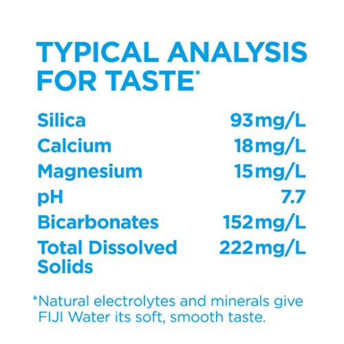 FIJI Natural Artesian Water, 11.15 Fl Oz (Pack of 36 Bottles) by FIJI Water (Image #6)
